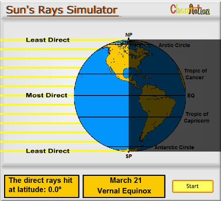 raggi_solari_simulazione