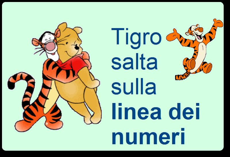 linea numeri