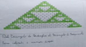Tartaglia Sierpinski