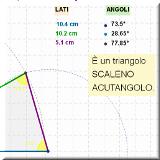 GeoGebra-Triangoli