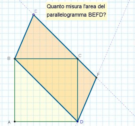 parallelogramma_quesito