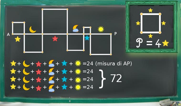 lavagna_algebra