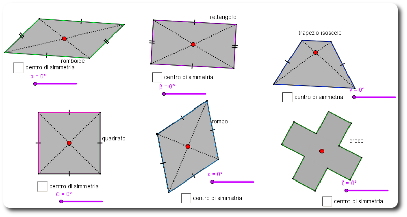 centro di simmetria