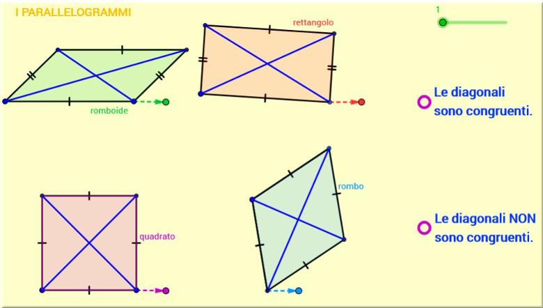diagonali_parallelogrammi