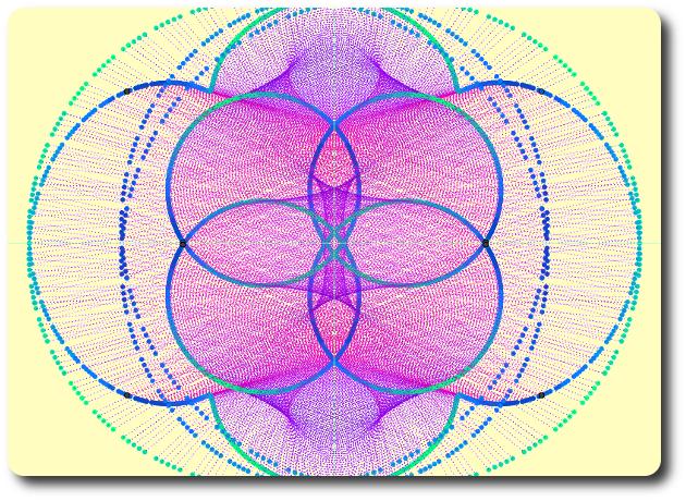 simmetrie animate