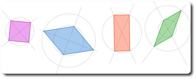 parallelogrammi geogebra