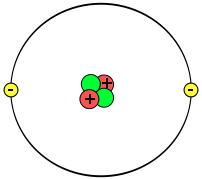 atomo elio wikipedia