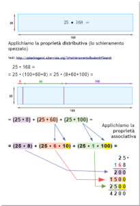 moltiplicazioni proprietà